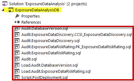 Exposure Data Audit – Locating Personally Identifiable